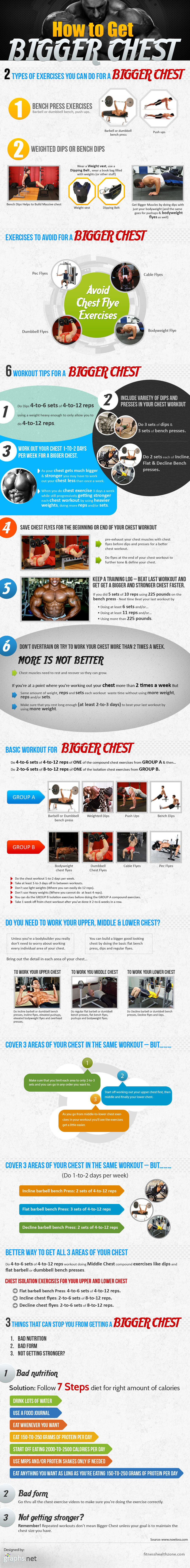 How-to-get-bigger-chest