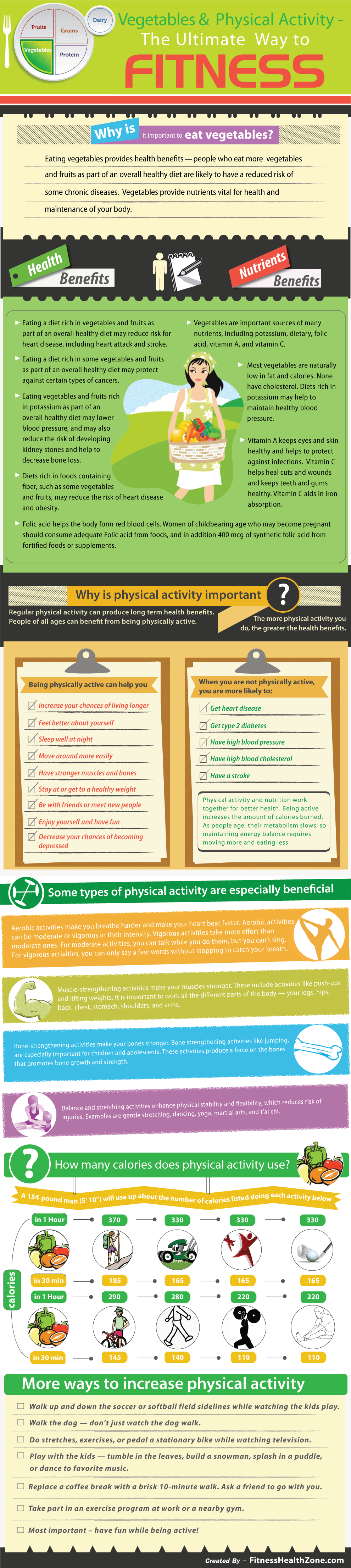 Vegetables & Physical Activity